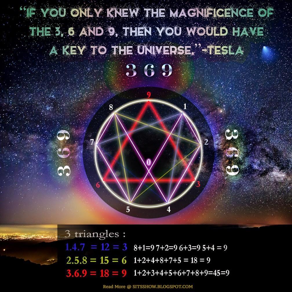 Astrology websites best image 3