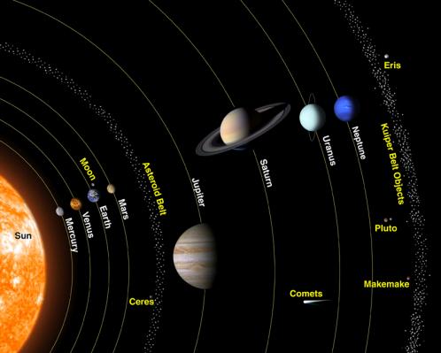 Astroid belt